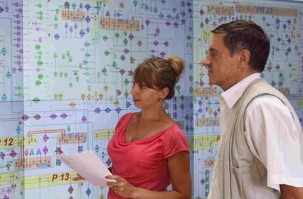схемы городских электрических сетей